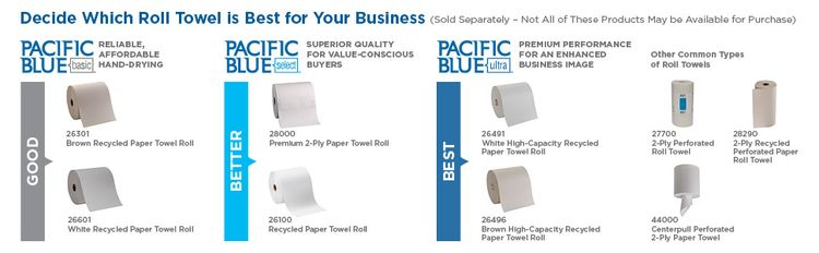 pacific blue basic, pacific blue select, pacific blue ultra, roll towels, kitchen towels, recycled