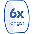 6x Longer than our standard roll